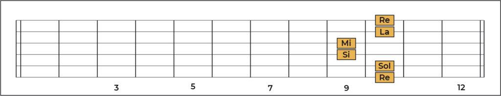 Memorización notas en la guitarra traste 10